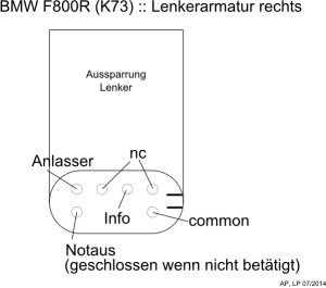 LenkarmaturRechts-300x265 in BMW F800R :: Lenkerarmatur (jetzt rechts)